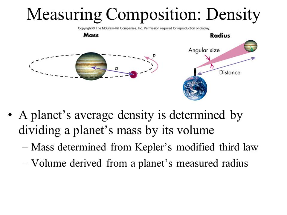 Measuring Composition: Density A planet's average density is determined by dividing a planet's mass by its volume –Mass determined from Kepler's modif