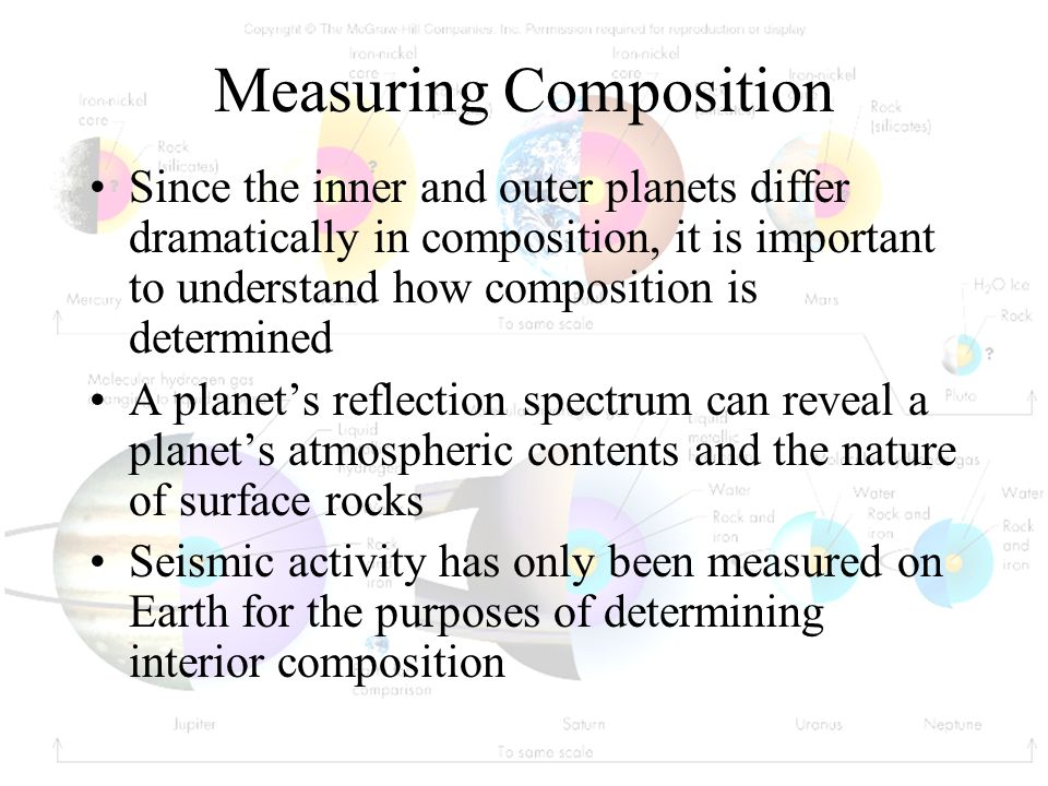 Measuring Composition Since the inner and outer planets differ dramatically in composition, it is important to understand how composition is determine