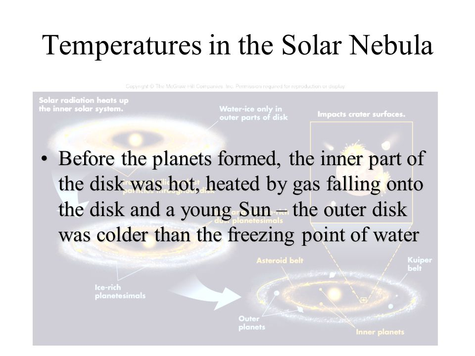 Temperatures in the Solar Nebula Before the planets formed, the inner part of the disk was hot, heated by gas falling onto the disk and a young Sun –