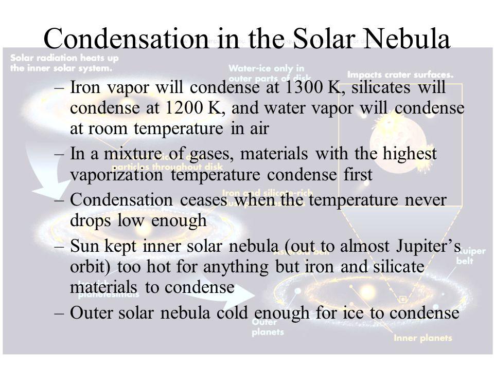 Condensation in the Solar Nebula –Iron vapor will condense at 1300 K, silicates will condense at 1200 K, and water vapor will condense at room tempera