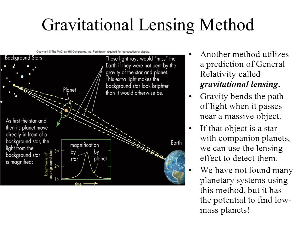Gravitational Lensing Method Another method utilizes a prediction of General Relativity called gravitational lensing. Gravity bends the path of light