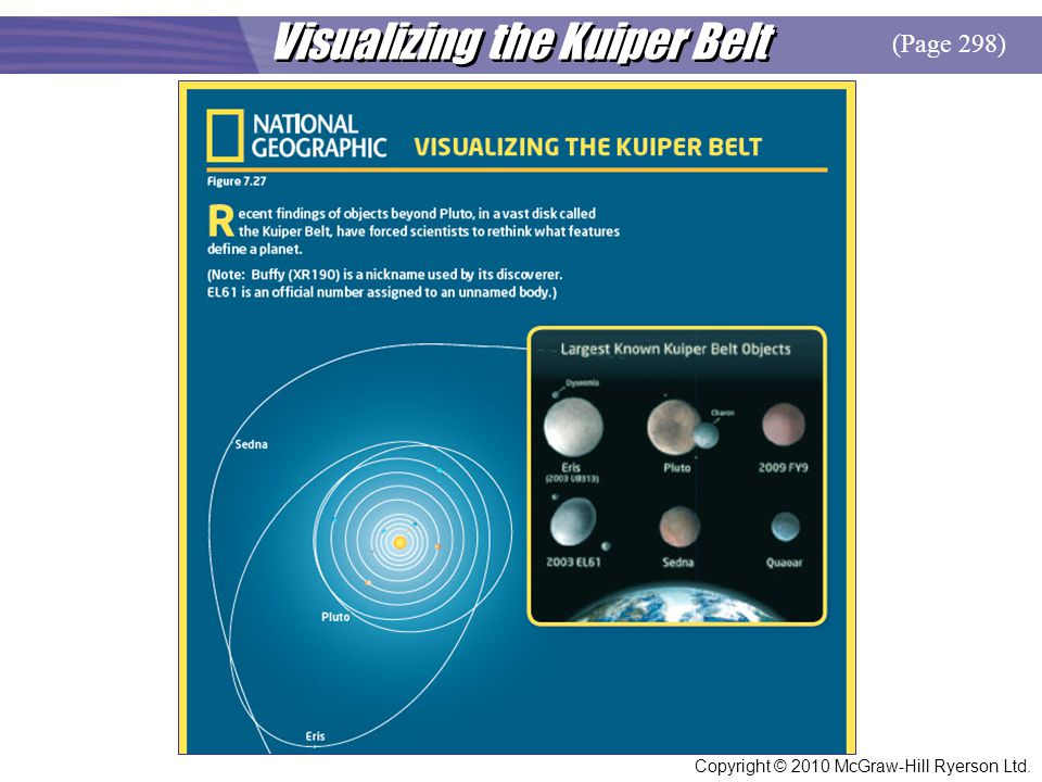 Copyright © 2010 McGraw-Hill Ryerson Ltd. Visualizing the Kuiper Belt (Page 298)