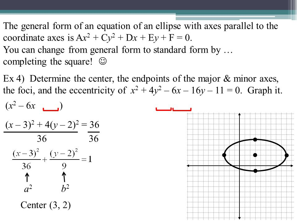 The general form of an equation of an ellipse with axes parallel to the coordinate axes is Ax 2 + Cy 2 + Dx + Ey + F = 0. You can change from general