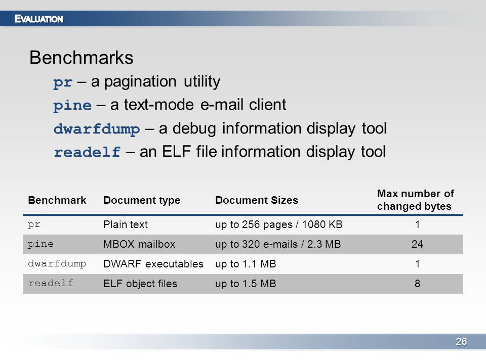 Benchmarks pr – a pagination utility pine – a text-mode e-mail client dwarfdump – a debug information display tool readelf – an ELF file information display tool 2626 BenchmarkDocument typeDocument Sizes Max number of changed bytes pr Plain textup to 256 pages / 1080 KB1 pine MBOX mailboxup to 320 e-mails / 2.3 MB24 dwarfdump DWARF executablesup to 1.1 MB1 readelf ELF object filesup to 1.5 MB8