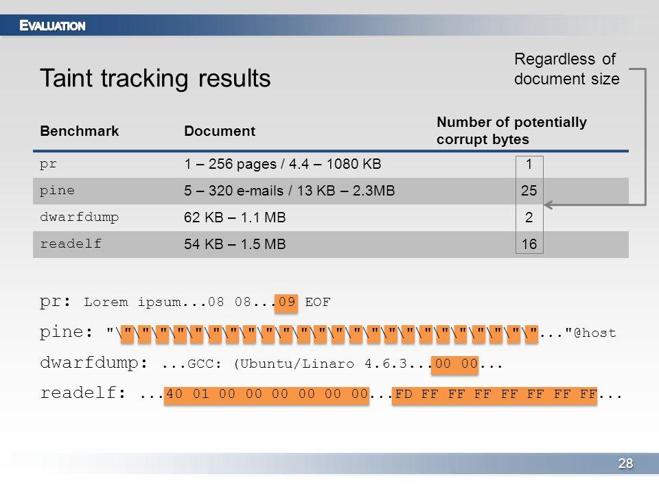 Taint tracking results pr: Lorem ipsum...08 08...09 EOF pine: \ \ \ \ \ \ \ \ \ \ \ \ \ \ \ \ \ \ \ \ \ \ \ \ ... @host dwarfdump:...GCC: (Ubuntu/Linaro 4.6.3...00 00...