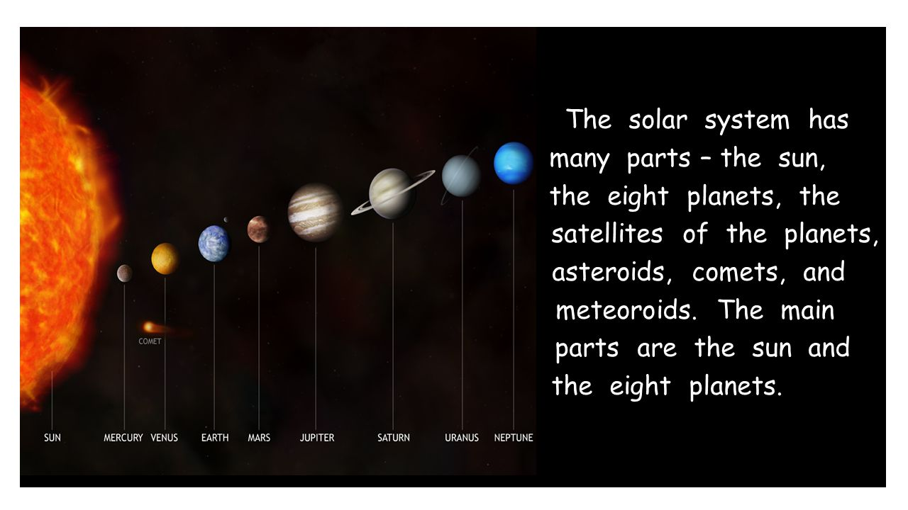 The solar system has many parts – the sun, the eight planets, the satellites of the planets, asteroids, comets, and meteoroids. The main parts are the