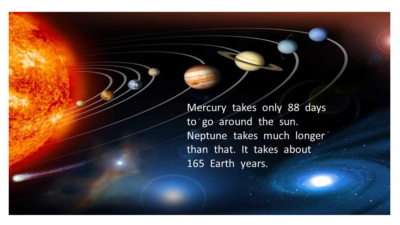 Mercury takes only 88 days to go around the sun. Neptune takes much longer than that. It takes about 165 Earth years.