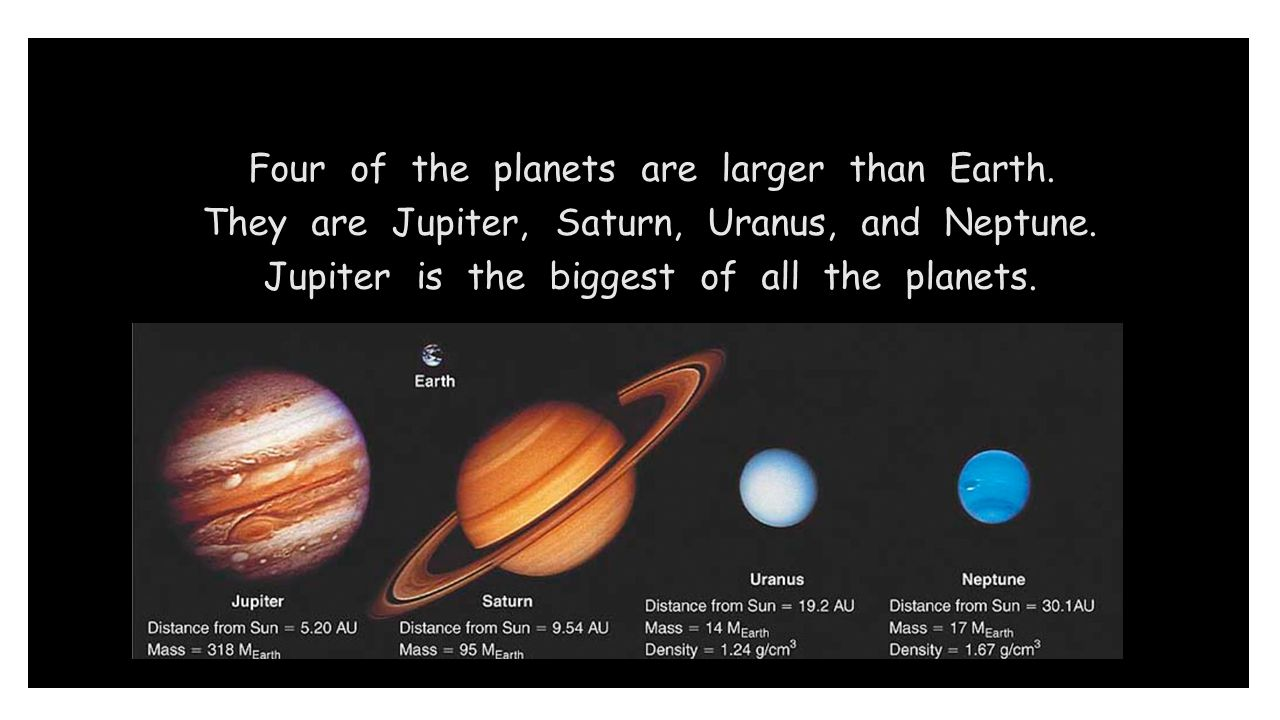 Four of the planets are larger than Earth. They are Jupiter, Saturn, Uranus, and Neptune. Jupiter is the biggest of all the planets.