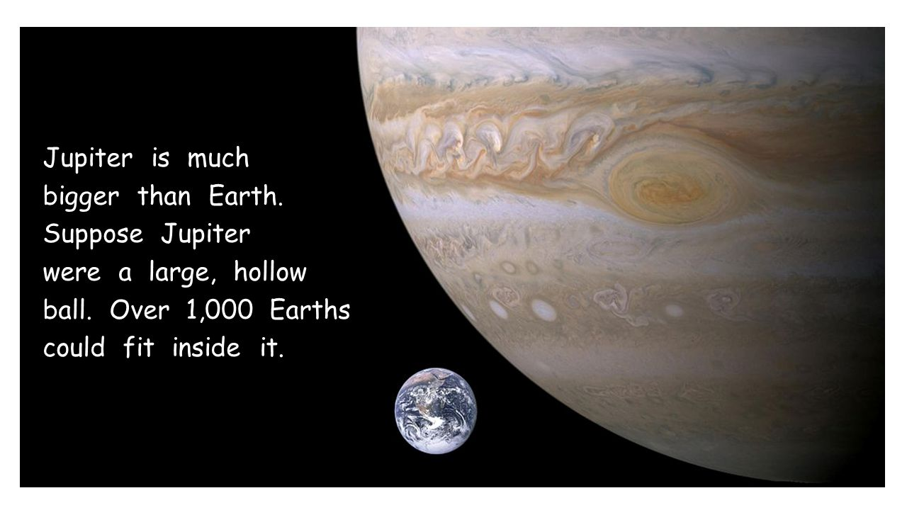 Jupiter is much bigger than Earth. Suppose Jupiter were a large, hollow ball. Over 1,000 Earths could fit inside it.