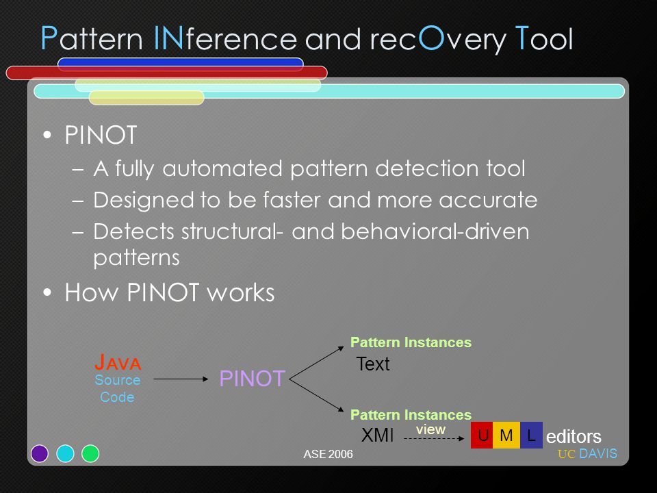 UC DAVIS ASE 2006 P attern IN ference and rec O very T ool PINOT –A fully automated pattern detection tool –Designed to be faster and more accurate –D