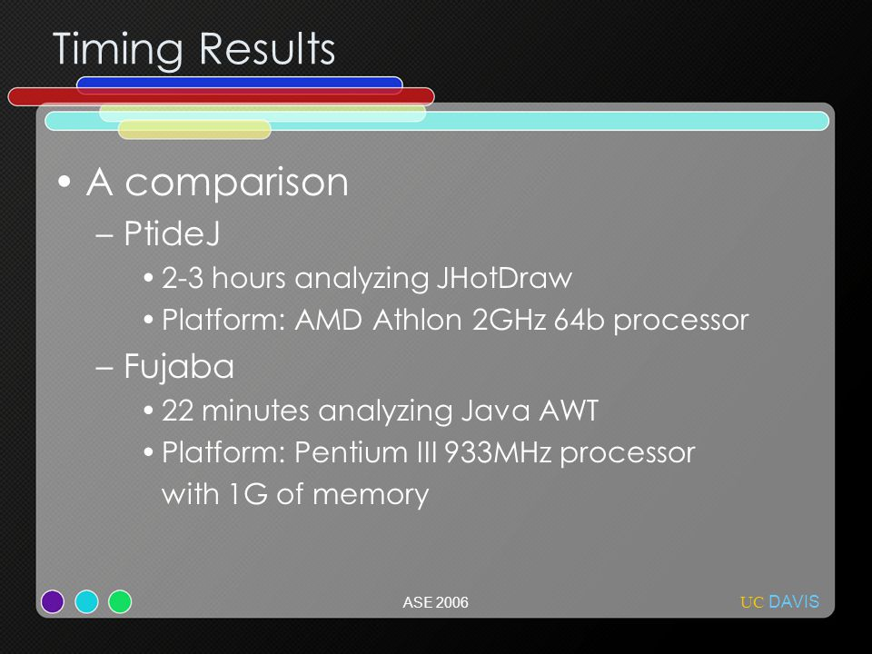 UC DAVIS ASE 2006 Timing Results A comparison –PtideJ 2-3 hours analyzing JHotDraw Platform: AMD Athlon 2GHz 64b processor –Fujaba 22 minutes analyzing Java AWT Platform: Pentium III 933MHz processor with 1G of memory