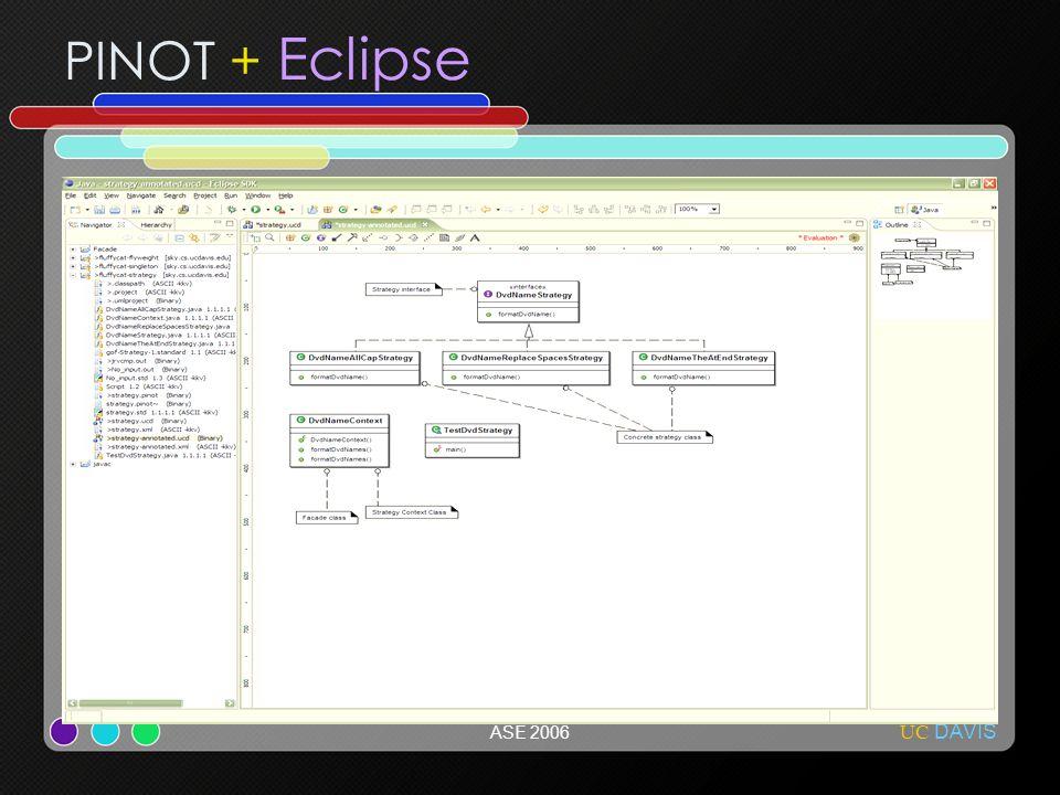 UC DAVIS ASE 2006 PINOT + Eclipse
