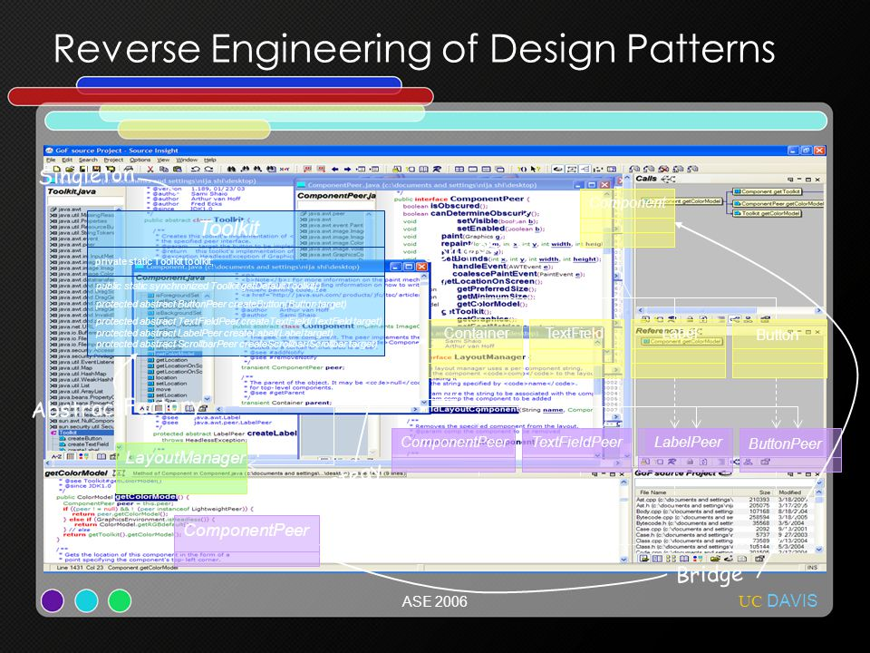 UC DAVIS ASE 2006 Reverse Engineering of Design Patterns Toolkit public static synchronized Toolkit getDefaultToolkit() protected abstract ButtonPeer createButton(Button target) protected abstract TextFieldPeer createTextField(TextField target) protected abstract LabelPeer createLabel(Label target) protected abstract ScrollbarPeer createScrollbar(Scrollbar target) private static Toolkit toolkit; Component TextField Button Label ComponentPeer TextFieldPeerLabelPeer ButtonPeer Container ComponentPeer LayoutManager layoutMgr 1 1 Composite Strategy Bridge AbstractFactory Singleton