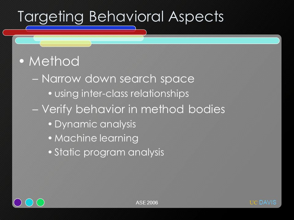 UC DAVIS ASE 2006 Targeting Behavioral Aspects Method –Narrow down search space using inter-class relationships –Verify behavior in method bodies Dyna