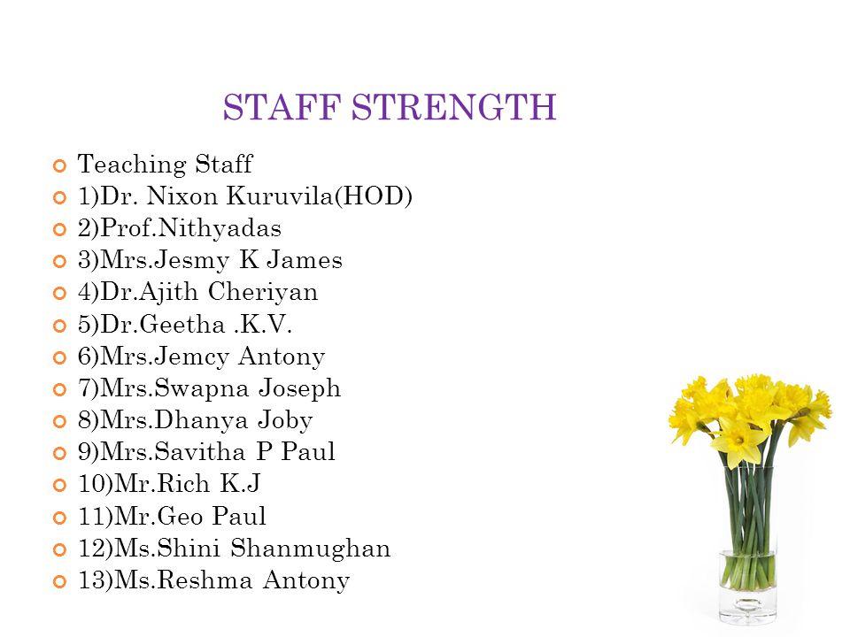 STAFF STRENGTH Teaching Staff 1)Dr.