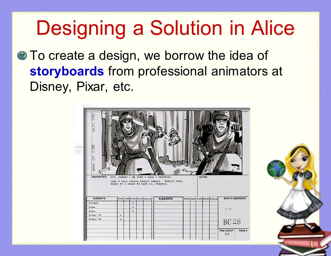 Designing a Solution in Alice To create a design, we borrow the idea of storyboards from professional animators at Disney, Pixar, etc.