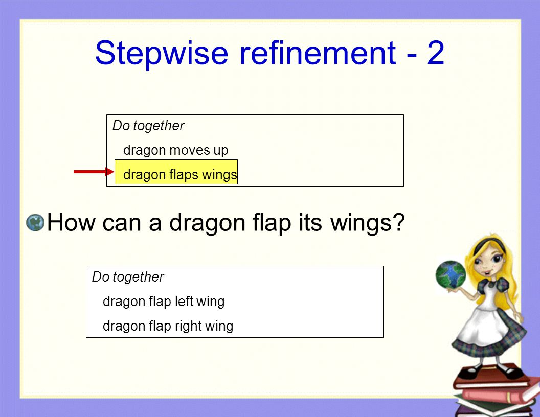 Stepwise refinement - 2 How can a dragon flap its wings? Do together dragon flap left wing dragon flap right wing Do together dragon moves up dragon f