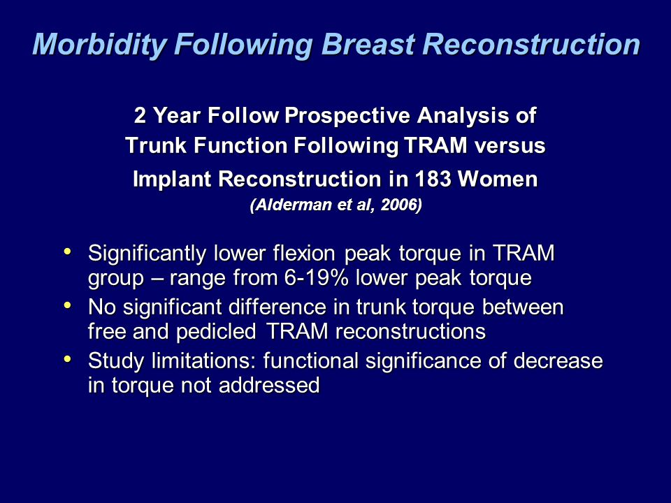 Morbidity Following Breast Reconstruction 2 Year Follow Prospective Analysis of Trunk Function Following TRAM versus Implant Reconstruction in 183 Wom