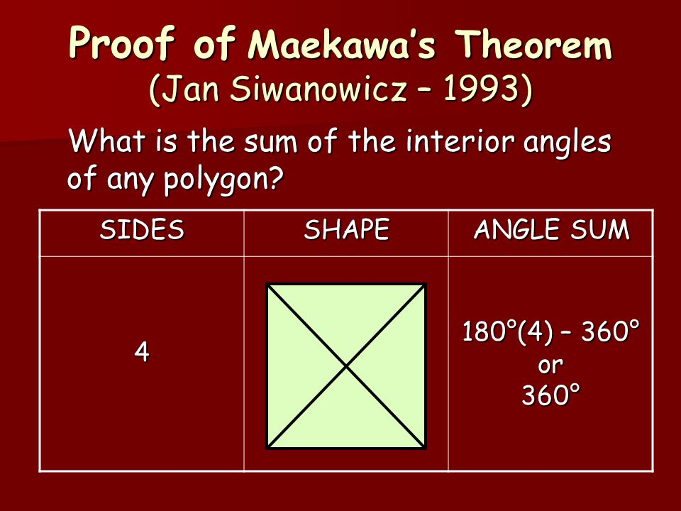Proof of Maekawa's Theorem (Jan Siwanowicz – 1993) What is the sum of the interior angles of any polygon.