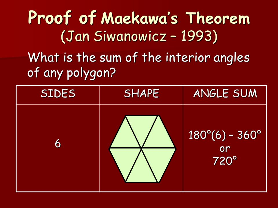 Proof of Maekawa's Theorem (Jan Siwanowicz – 1993) What is the sum of the interior angles of any polygon? SIDESSHAPE ANGLE SUM 6 180°(6) – 360° or 720