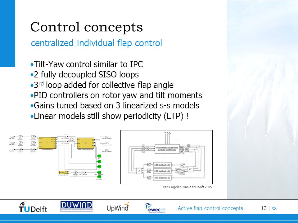13 Active flap control concepts | xx Control concepts Tilt-Yaw control similar to IPC 2 fully decoupled SISO loops 3 rd loop added for collective flap angle PID controllers on rotor yaw and tilt moments Gains tuned based on 3 linearized s-s models Linear models still show periodicity (LTP) .