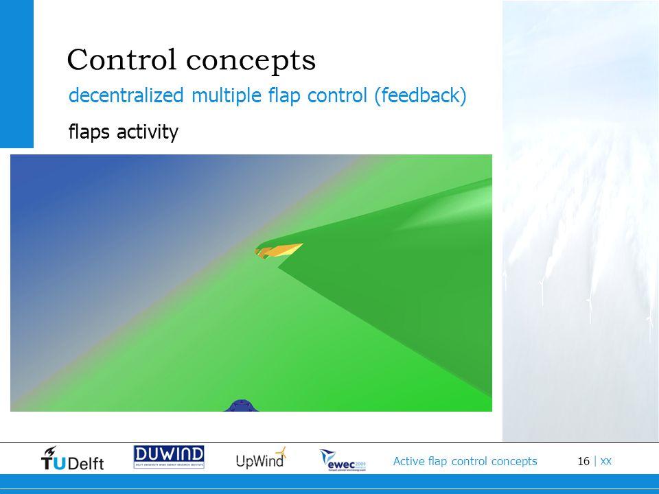 16 Active flap control concepts   xx Control concepts decentralized multiple flap control (feedback) flaps activity
