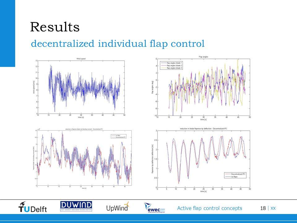 18 Active flap control concepts   xx Results decentralized individual flap control