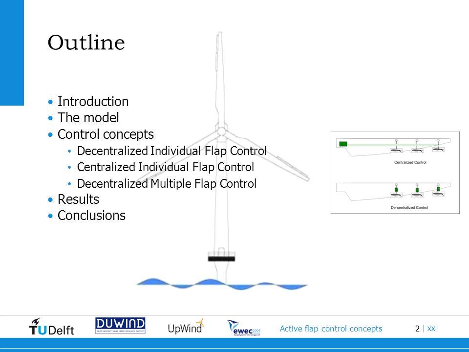 2 Active flap control concepts   xx Outline Introduction The model Control concepts Decentralized Individual Flap Control Centralized Individual Flap Control Decentralized Multiple Flap Control Results Conclusions