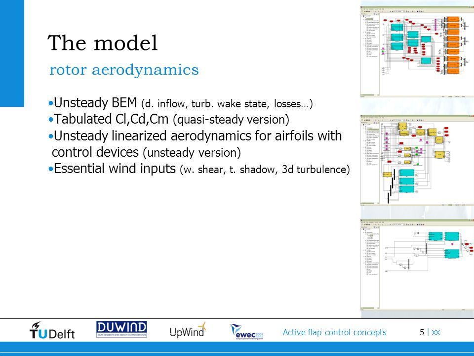 5 Active flap control concepts   xx The model Unsteady BEM (d.