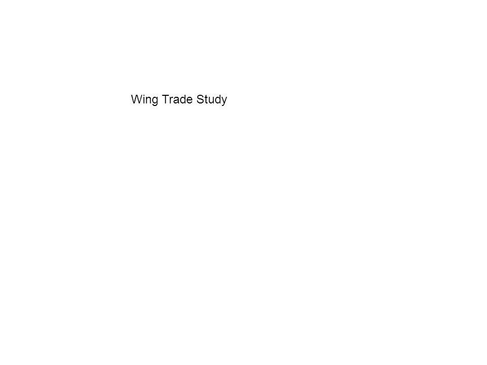 Wing Trade Study
