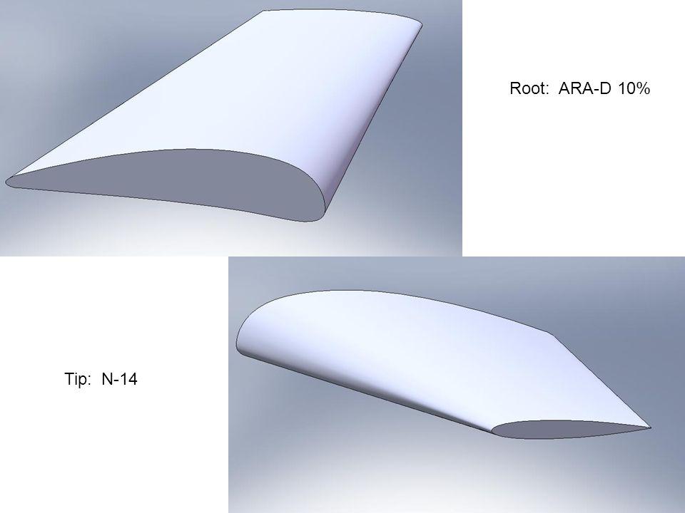 Root: ARA-D 10% Tip: N-14