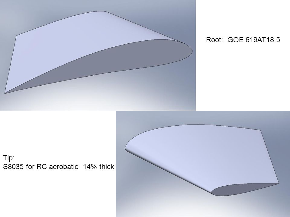 Root: GOE 619AT18.5 Tip: S8035 for RC aerobatic 14% thick