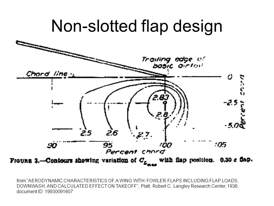 Non-slotted flap design from AERODYNAMIC CHARACTERISTICS OF A WING WITH FOWLER FLAPS INCLUDING FLAP LOADS, DOWNWASH, AND CALCULATED EFFECT ON TAKEOFF , Platt, Robert C, Langley Research Center, 1936, document ID: 19930091607