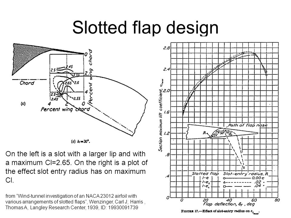 Slotted flap design On the left is a slot with a larger lip and with a maximum Cl=2.65.
