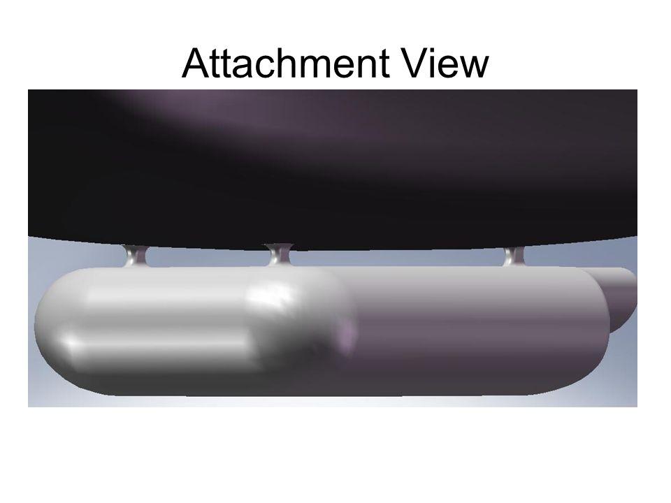 Attachment View