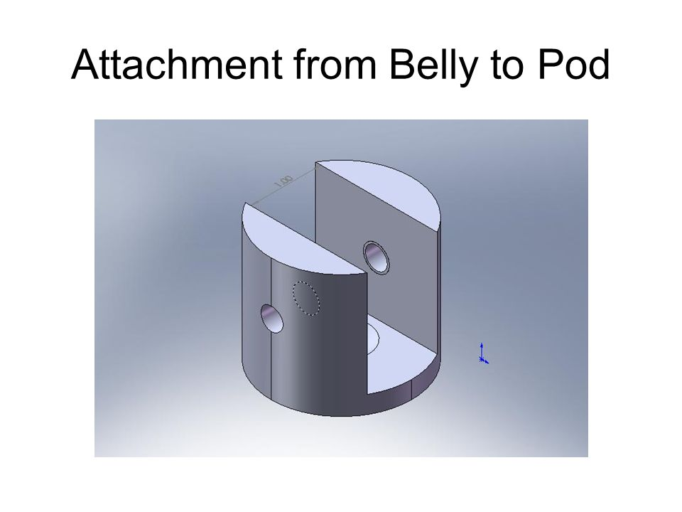 Piece from Pod to Belly