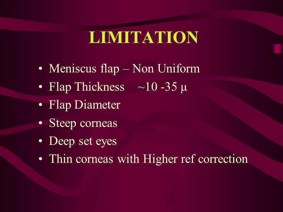 LIMITATION Meniscus flap – Non Uniform Flap Thickness ~10 -35 µ Flap Diameter Steep corneas Deep set eyes Thin corneas with Higher ref correction