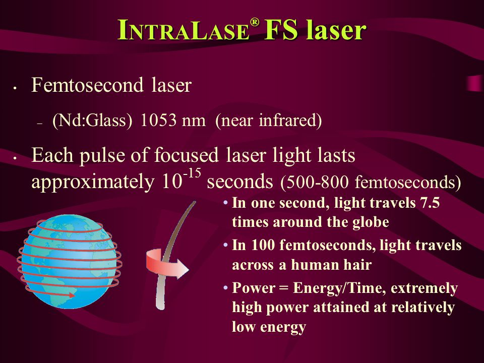 EPITHELIAL INGROWTH - CONTROLLED Further, the laser's ability to create a very thin flap maintains optimal stromal bed thickness when treating higher refractive errors or thinner corneas.