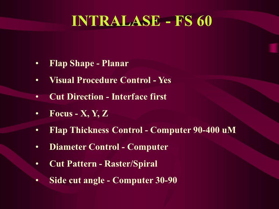 Flap Shape - Planar Visual Procedure Control - Yes Cut Direction - Interface first Focus - X, Y, Z Flap Thickness Control - Computer 90-400 uM Diamete