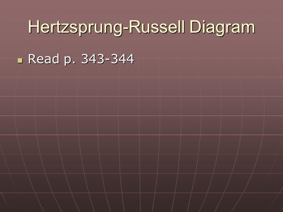 Hertzsprung-Russell Diagram Read p. 343-344 Read p. 343-344
