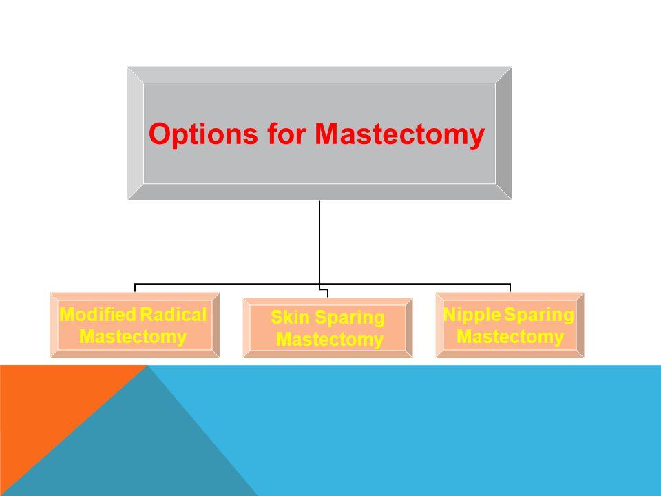 Options for Mastectomy Modified Radical Mastectomy Skin Sparing Mastectomy Nipple Sparing Mastectomy