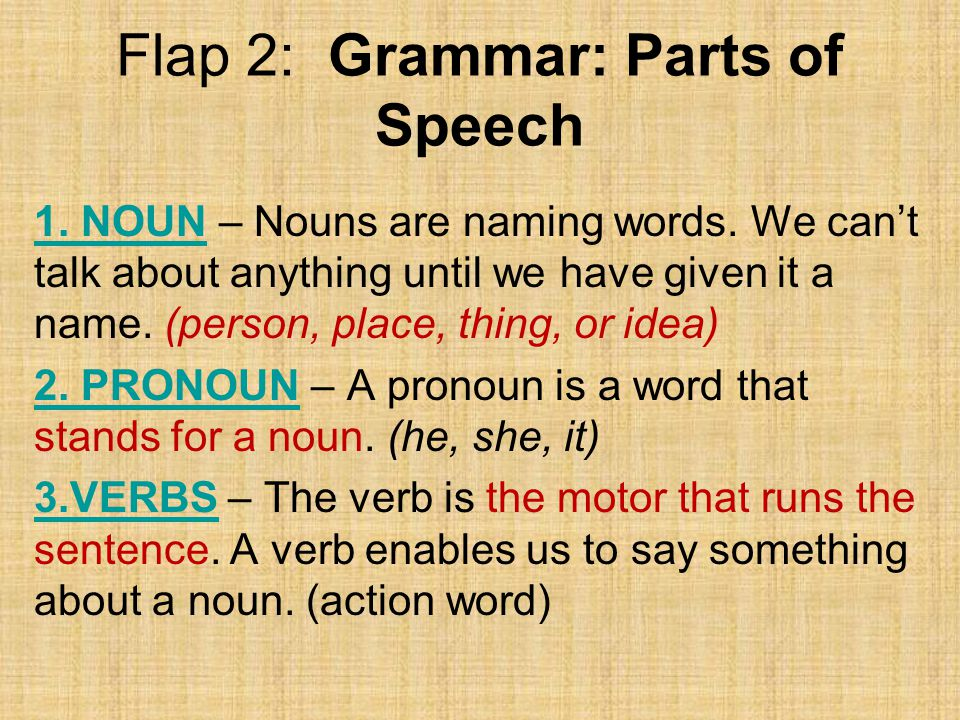 Flap 2: Grammar: Parts of Speech 1.NOUN1. NOUN – Nouns are naming words.