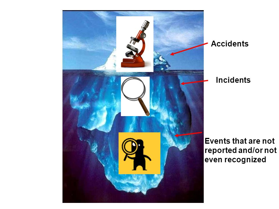 Accidents Incidents Events that are not reported and/or not even recognized