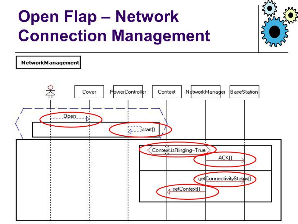 Open Flap – Network Connection Management