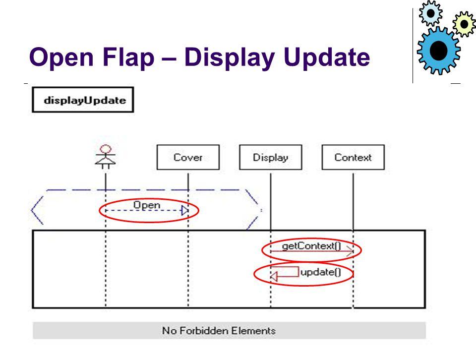 Open Flap – Display Update