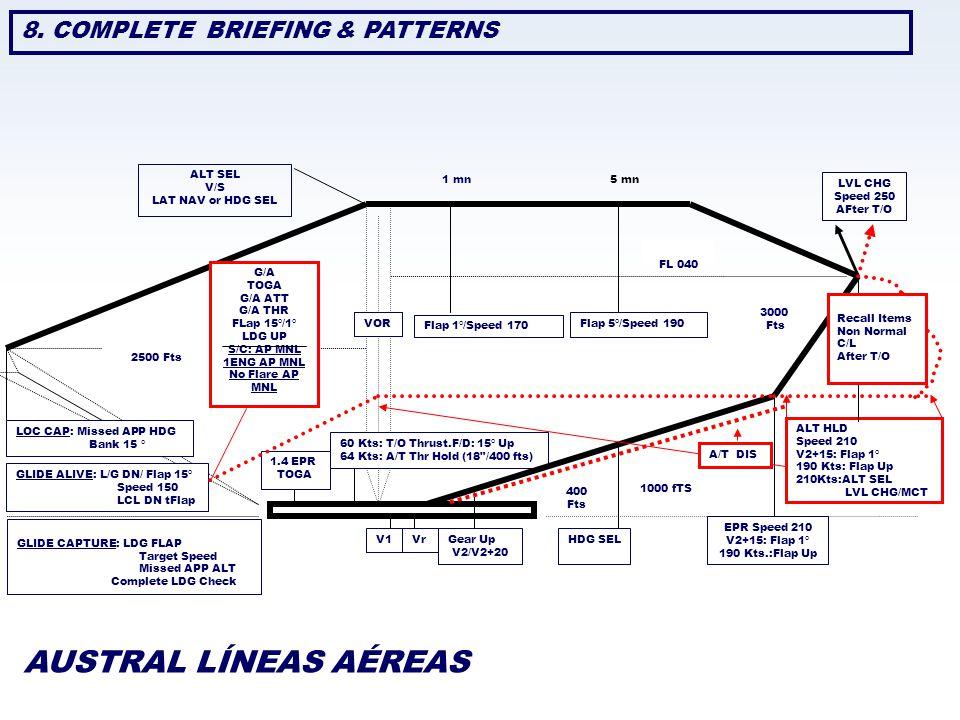 AUSTRAL LÍNEAS AÉREAS 8. COMPLETE BRIEFING & PATTERNS 1.4 EPR TOGA 60 Kts: T/O Thrust.F/D: 15° Up 64 Kts: A/T Thr Hold (18