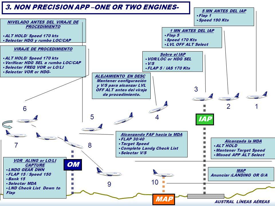 5 MN ANTES DEL IAP Flap 1 Speed 190 Kts 1 MN ANTES DEL IAP Flap 5 Speed 170 Kts LVL OFF ALT Select Sobre el IAP VOR/LOC or HDG SEL V/S FLAP 5 / IAS 17