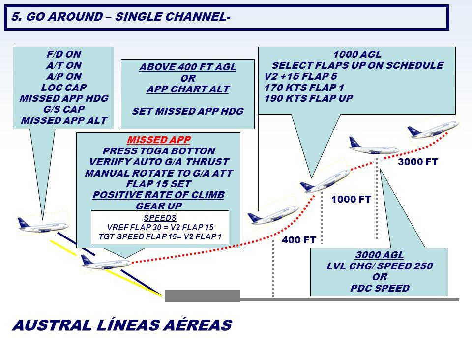 AUSTRAL LÍNEAS AÉREAS 5. GO AROUND – SINGLE CHANNEL- F/D ON A/T ON A/P ON LOC CAP MISSED APP HDG G/S CAP MISSED APP ALT MISSED APP PRESS TOGA BOTTON V