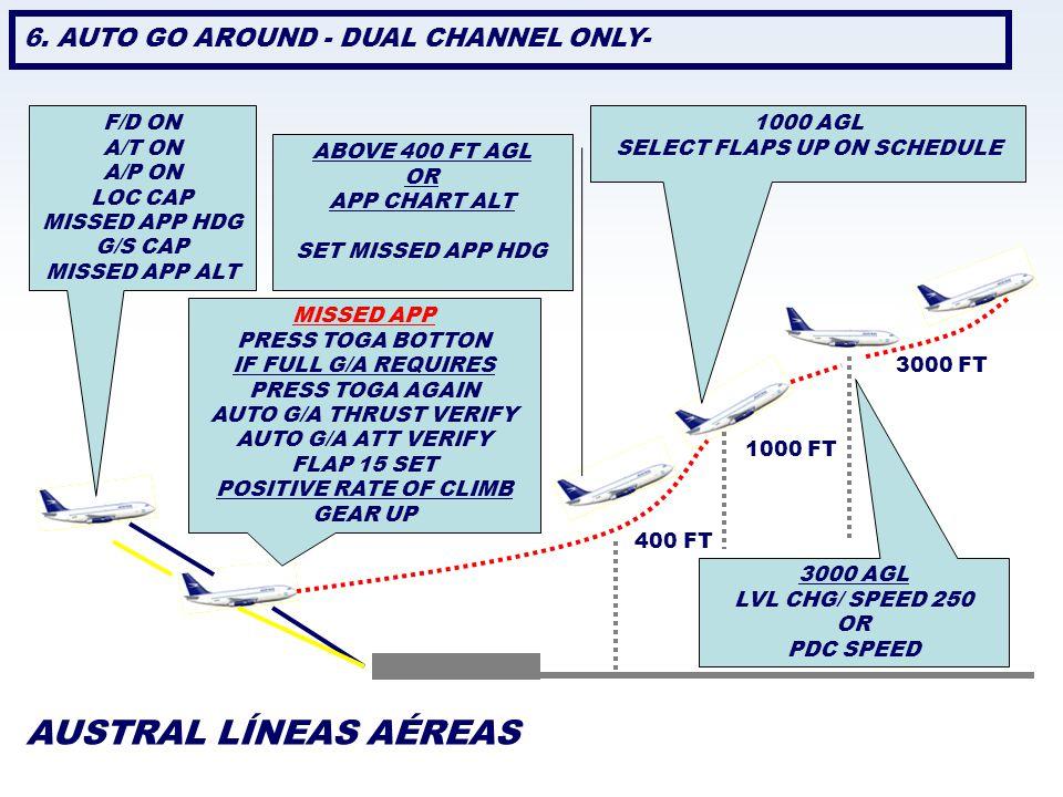 AUSTRAL LÍNEAS AÉREAS 6. AUTO GO AROUND - DUAL CHANNEL ONLY- F/D ON A/T ON A/P ON LOC CAP MISSED APP HDG G/S CAP MISSED APP ALT MISSED APP PRESS TOGA