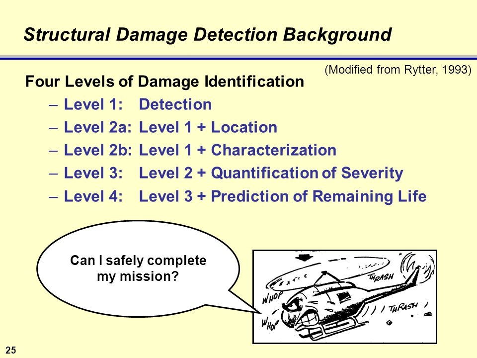 25 Structural Damage Detection Background Four Levels of Damage Identification –Level 1: Detection –Level 2a: Level 1 + Location –Level 2b: Level 1 + Characterization –Level 3:Level 2 + Quantification of Severity –Level 4: Level 3 + Prediction of Remaining Life (Modified from Rytter, 1993) Can I safely complete my mission?